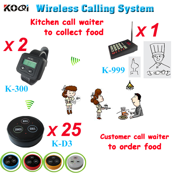 Waiter pager call system one set with 1pc keypad 2 watches monitor with 25 button switch for fast food restaurant use(China (Mainland))