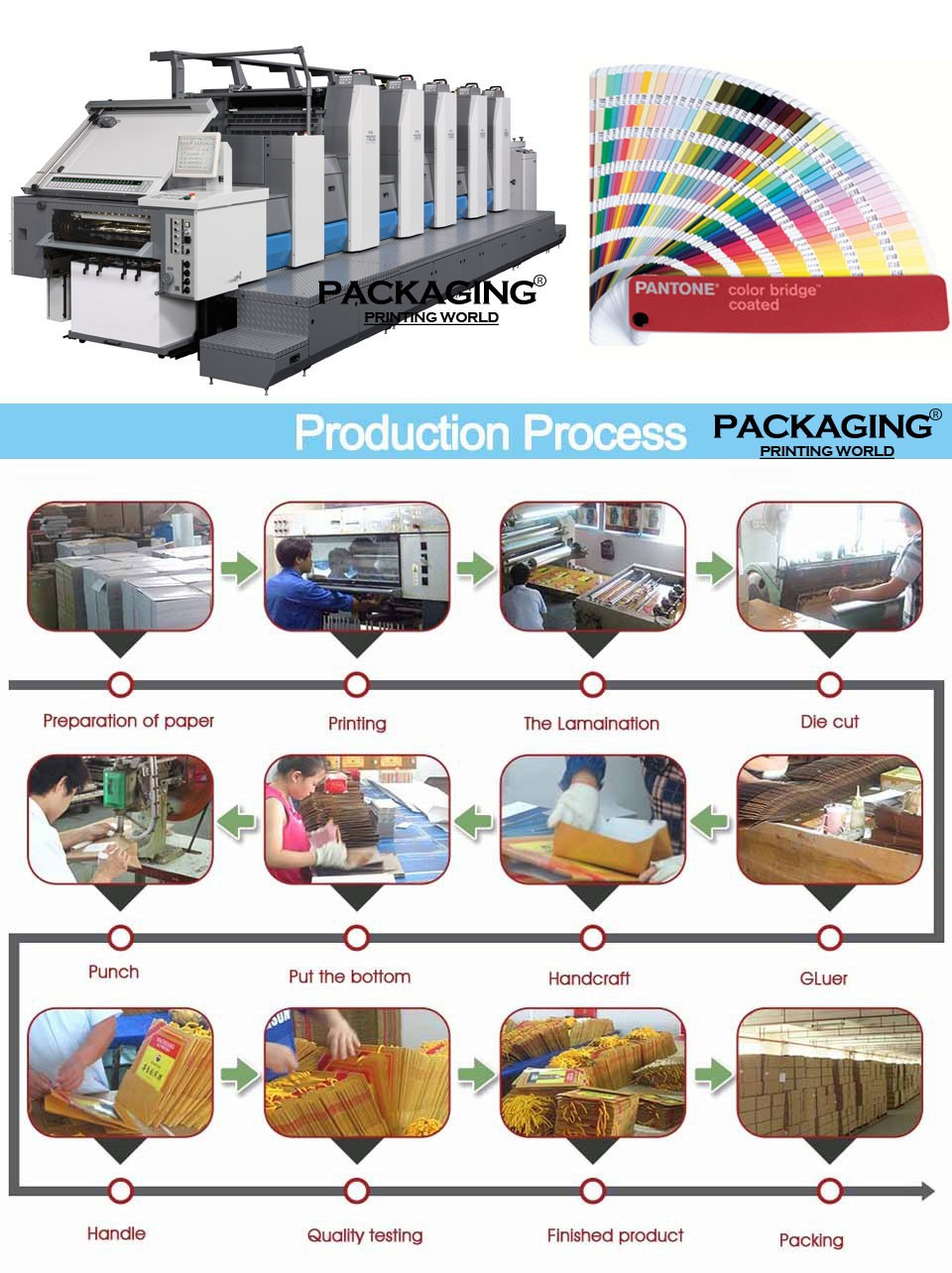 8paper packaging gift box production process