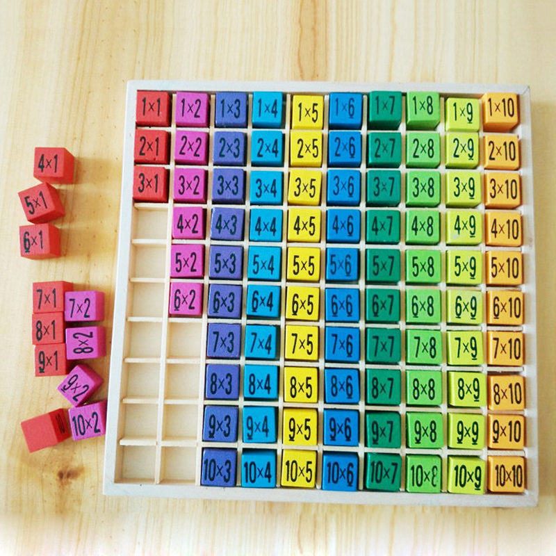 Multiples chart promotion shop for promotional multiples for 99 times table