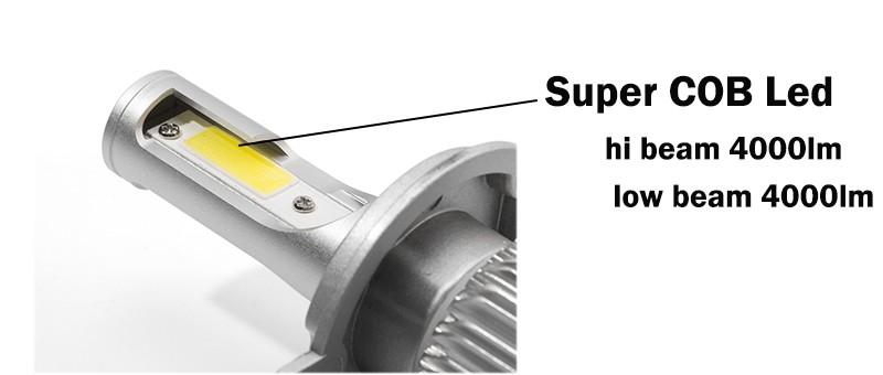 Купить Meetrock H4 H7 H11 H8 H1 hb3 9005 hb4 9006 H3 LED автомобилей Лампа фары COB автомобильные светодиодные 72 Вт 6500 К Авто Светодиодные Фары 12 В 24 В