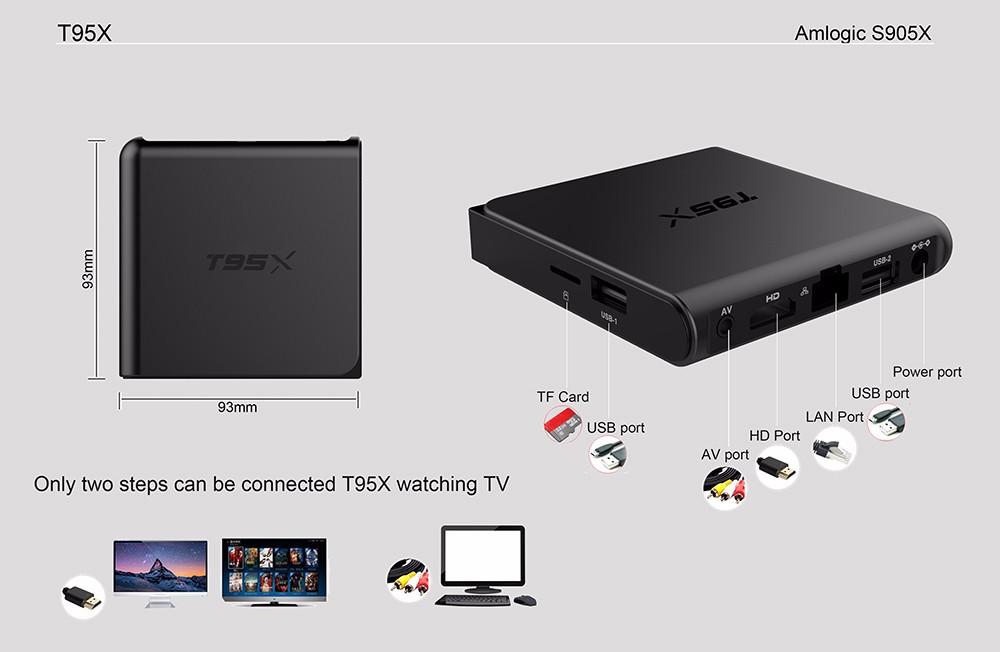 ถูก Sunvell T95Xสมาร์ทรอยด์6.0กล่องทีวีAmlogic S905X Quad Core 4พันx 2พันH.265ตั้งกล่องด้านบน2กรัมRAM 8กรัมรอมKDi 16.1 Bluetooth4.0กล่องทีวี