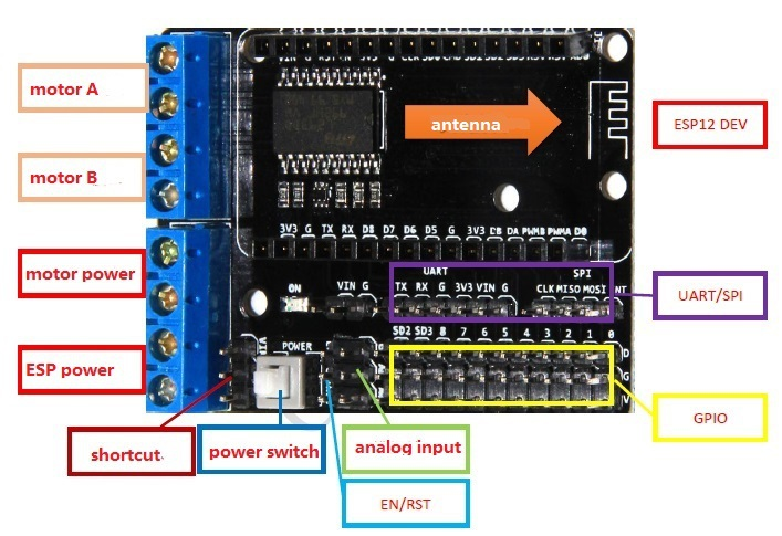 L293D Motor Shield for NodeMCU Board from ESP8266 serial wifi modul ESP-12E diy rc toy remote control car chassis extend baord(China (Mainland))