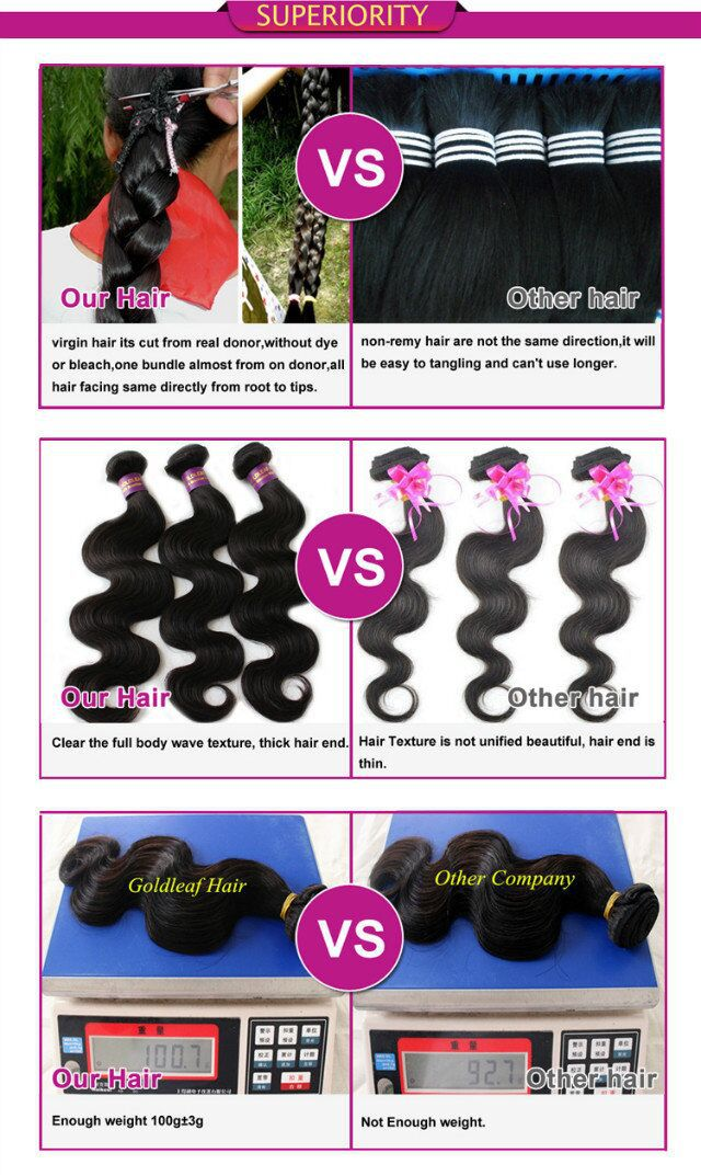 1Pcs/Lot Cheap Soft Indian Virgin Hair Loose Wave Unprocessed Human Hair Bulk In Beauty Top Quality Human Hair Weave For Woman