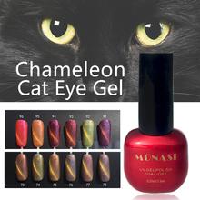 Nail Art 3D Chameleon Cat Eye Soak Off UV&LED Gel Nail Polish 24 Colors 7.5ml Healthy And Eco-friendly Gel Varnish(DH73~DH96)