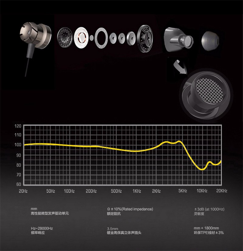 High quality 3.5mm Earphones Earbuds Headphones Headset Handsfree With Mic For All Mobile Phone