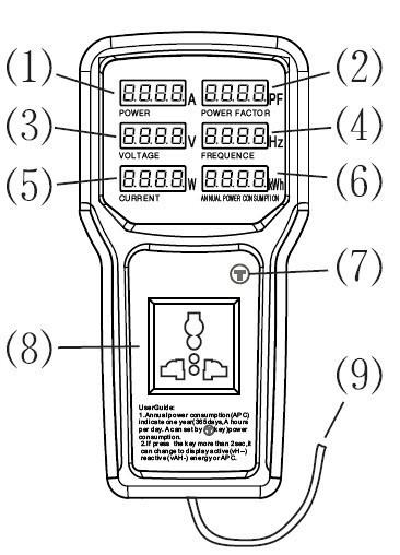 HP-9800 8