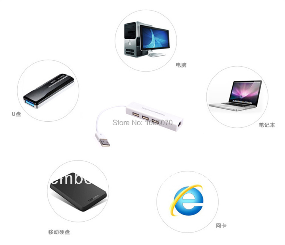 2 in 1 Mini USB Network Card With 3 Port USB Hub USB To RJ45 Ethernet Lan Adapter Card free shipping(China (Mainland))