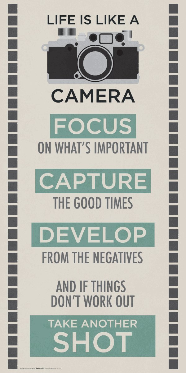 Life is a Camera Inspirational Motivational Photography Quote Poster Print 24x48 inch Art Silk Poster home Decor(China (Mainland))