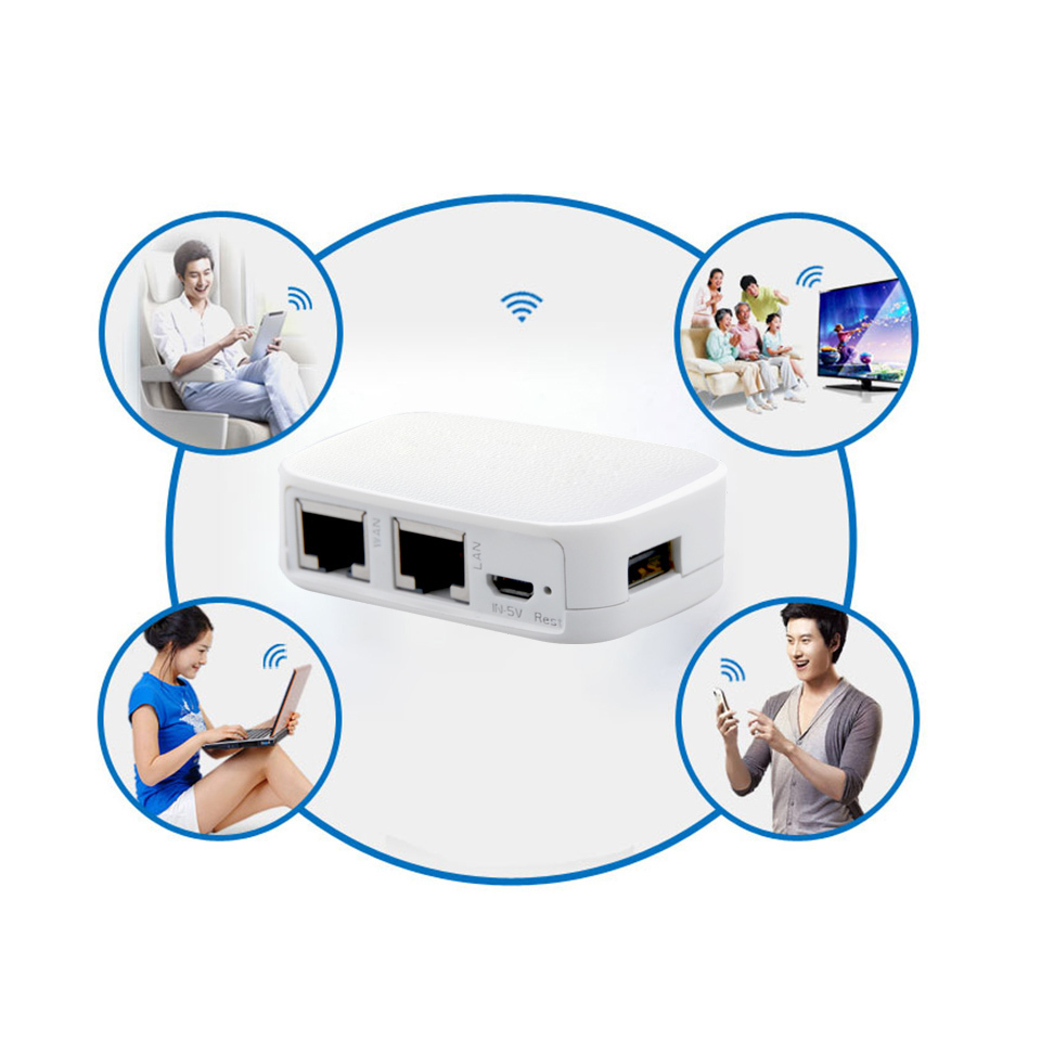 Smallest Nexx WT3020F 300M Portable Mini Router 802.11 b/g/n AP Repeater Wifi Wireless Router Support 3G Modem USB Flash Drive(China (Mainland))