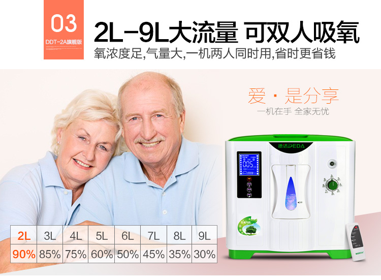 9L 30% 90% SPA personal health care medical Portable ...