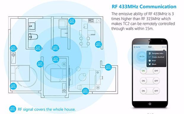 image for Smart Home Automation Kit,Broadlink RM2 Rm Pro Universal Intelligent C