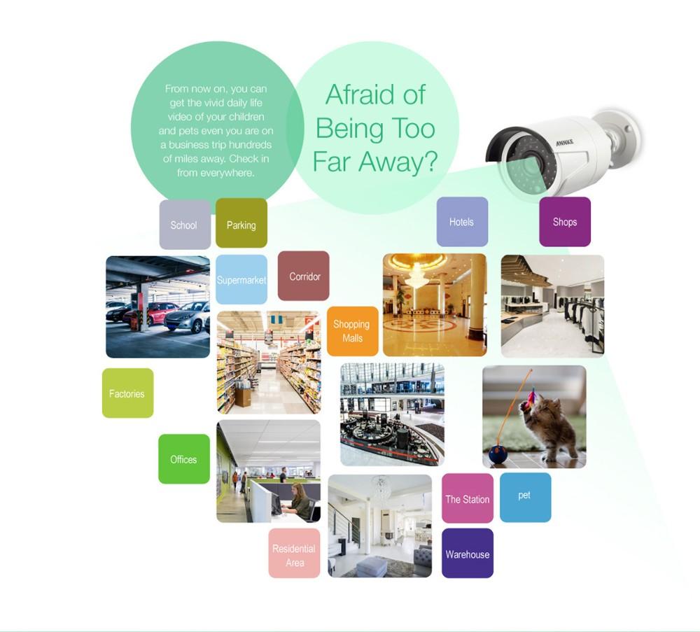 ANNKE 4CH 1080P CCTV System POE NVR 1080P Video Output 4PCS 1500TVL 2.0 mp CCTV IP Camera Home Security Surveillance Kits
