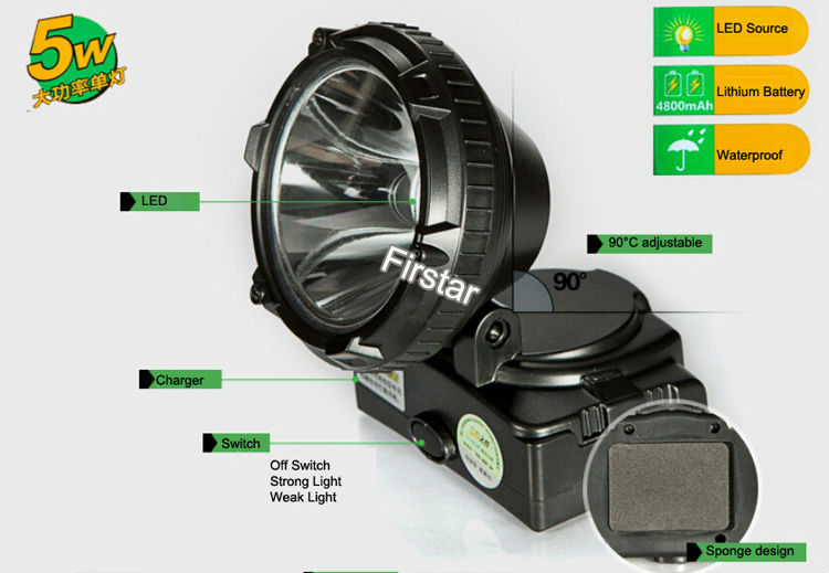 Motorbike E-bike Moped LED Bright Headlamp 5w Head Light - Firstar(MyLED store Optoelectronics Co.,Ltd)