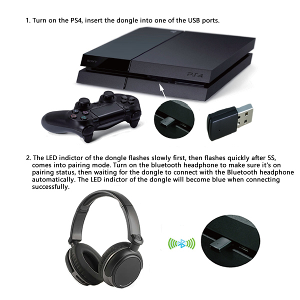 ps4 usb adapter bluetooth wireless headset headphone adapter with mic for ps4 ebay. Black Bedroom Furniture Sets. Home Design Ideas