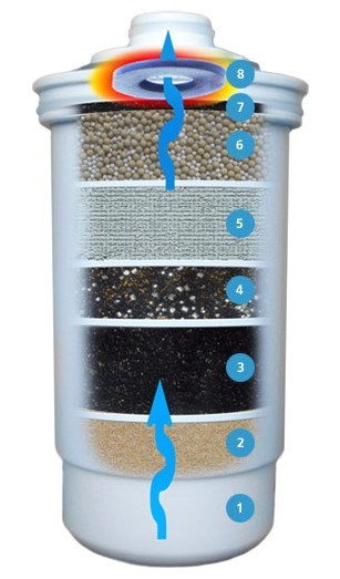 AOK-909 replacement filter cartridge, Free Shipping by DHL(China (Mainland))