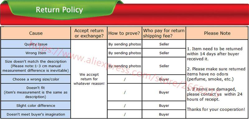 6-Return Policy