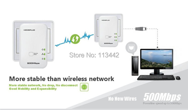 New arrival  one pair EU  PLUG 500Mbps Wall-mount Powerline Ethernet Network Electric Adapter hot sale