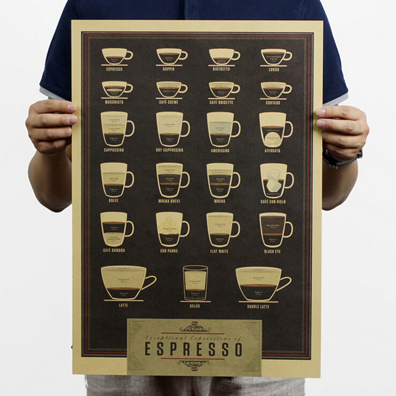 Ratio Of Espresso Vintage Poster Kraft Paper Restoring Ancient Ways Retro Wallpaper Coffee Home Wall Sticker Decor(China (Mainland))
