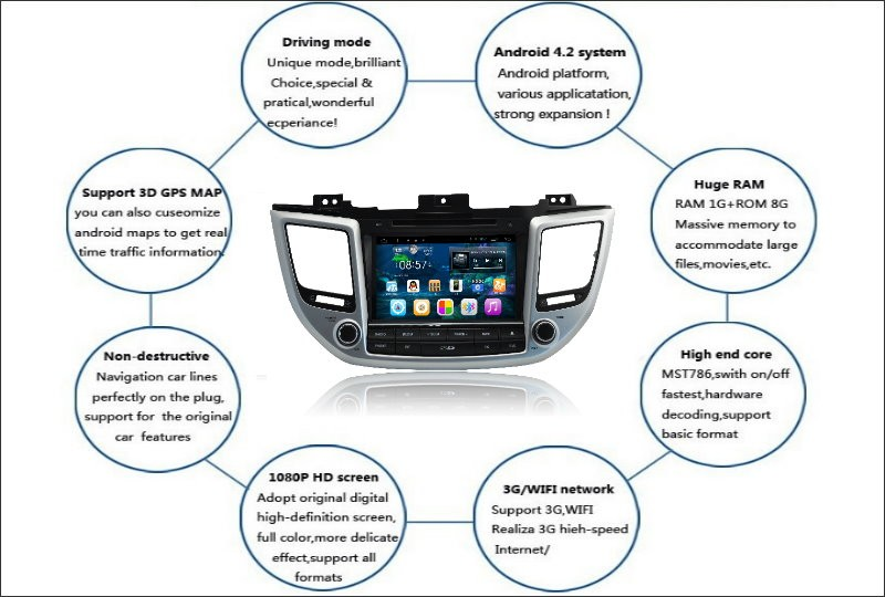 Car Android Media Navigation System For Hyundai IX35 / Tucson 2015~2016 – Radio Stereo Audio Video Multimedia ( No DVD Player )