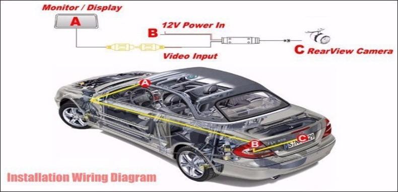 Купить Для Mercedes-Benz CLK Class W209 A209 C209 2002 ~ 2009/Ночь видение Камера Заднего вида/Проводной Или Беспроводной Резервное Копирование Обратный камера