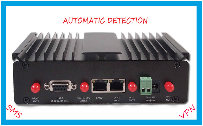 Openwrt vpn / Ipsec / Pptp VPN Wireless 3G HSUPA Router,Dynamic Router, Firewall, NAT/NAPT, DMZ, Digital IO ports, GPS(China (Mainland))