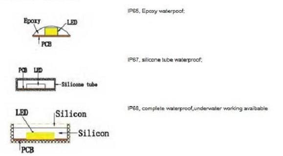 Купить Водонепроницаемый-ip65 Один Метр DC12V SMD3528-600-IR Инфракрасный (850nm) Signle Chip Гибкие СВЕТОДИОДНЫЕ Полосы 120 Светодиодов На Метр