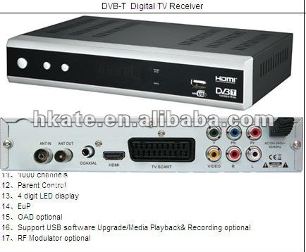 Hot DVB-T DIGITAL TV reciver 810T Fully comply with DVB-T and H.264, AVC, MPEG4, MPEG2 Standard
