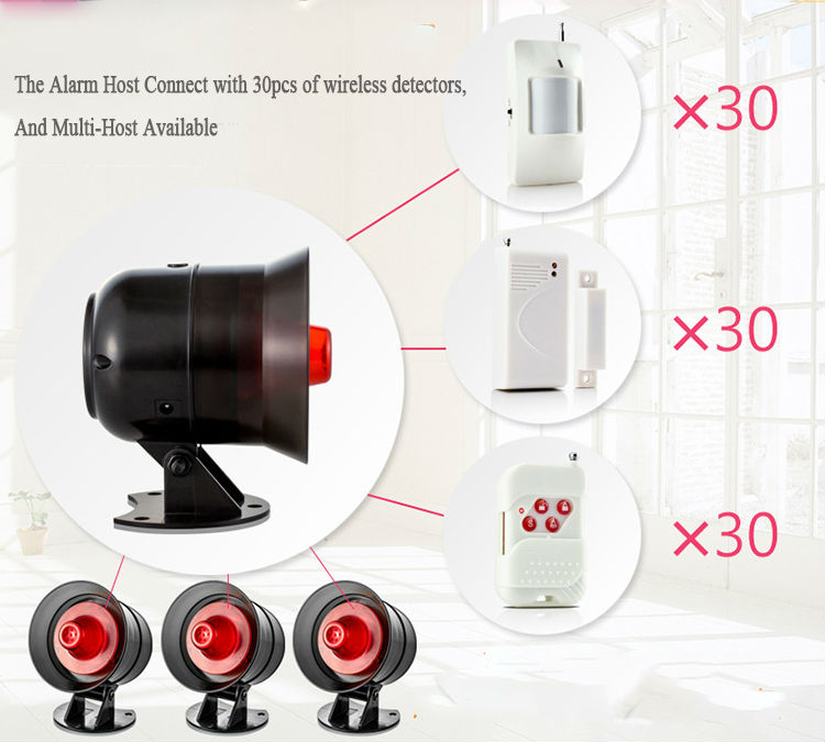 2016 special design scene timly alert  simple operate home security alarm<br><br>Aliexpress