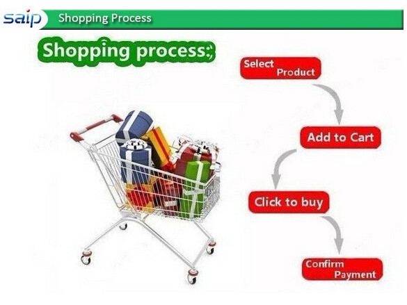 shoppingprocess