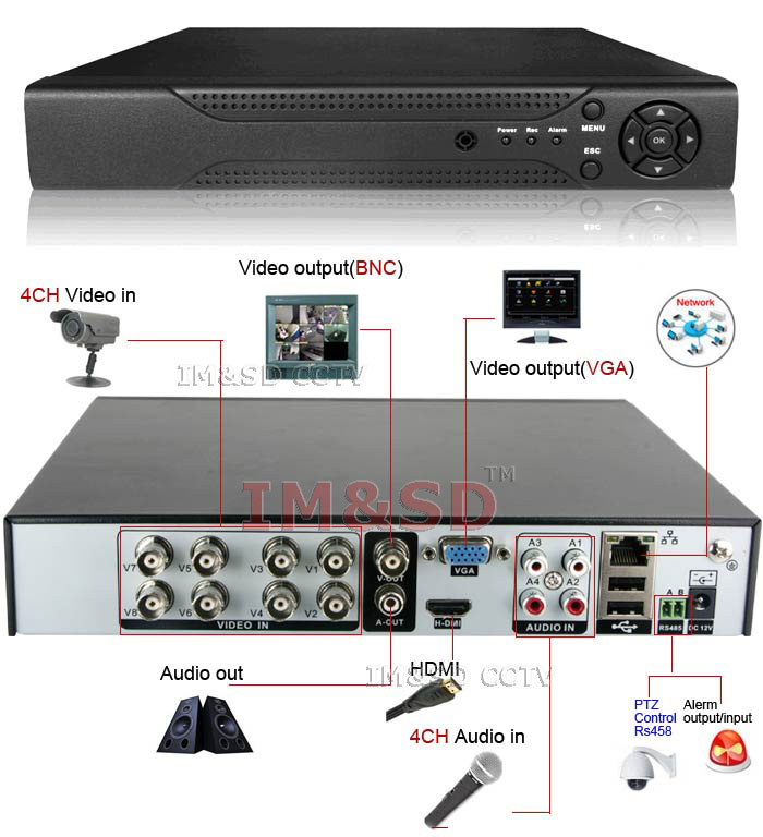 Фотография CCTV Camera 8 Channel H.264 real time CCTV Standalone P2P DVR Cloud network 8CH DVR recorder Special