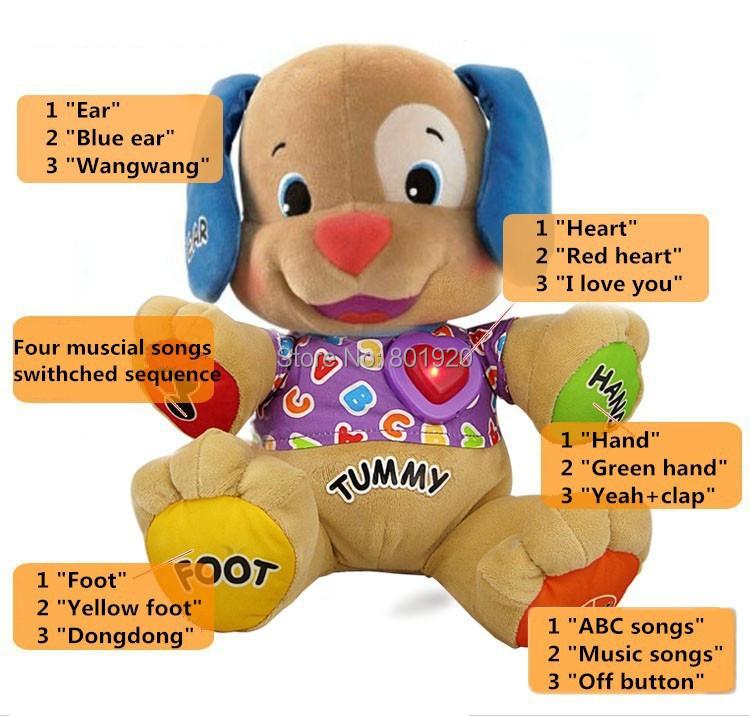 Electronic Toy Dog For Kids Electronic Pet Talking Dog Toy