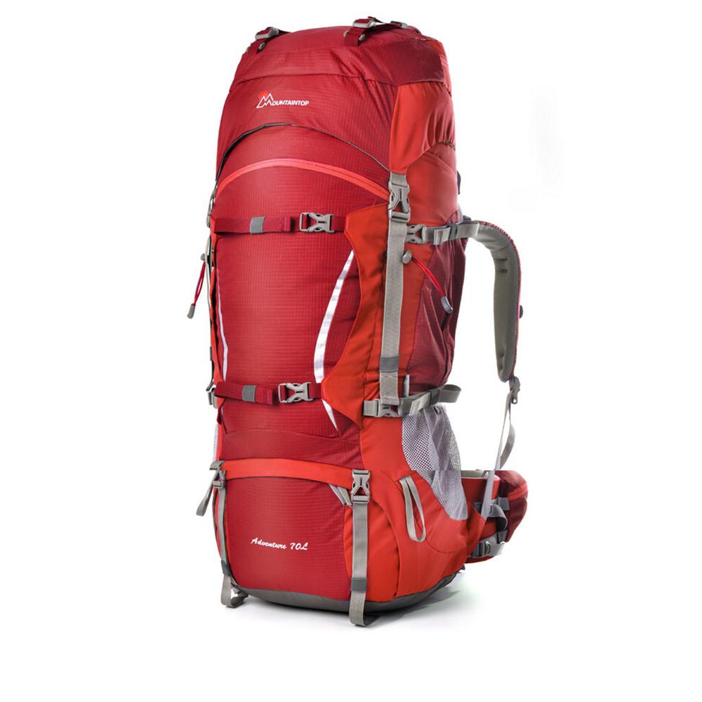 Top Travel Backpack Brands - Crazy Backpacks