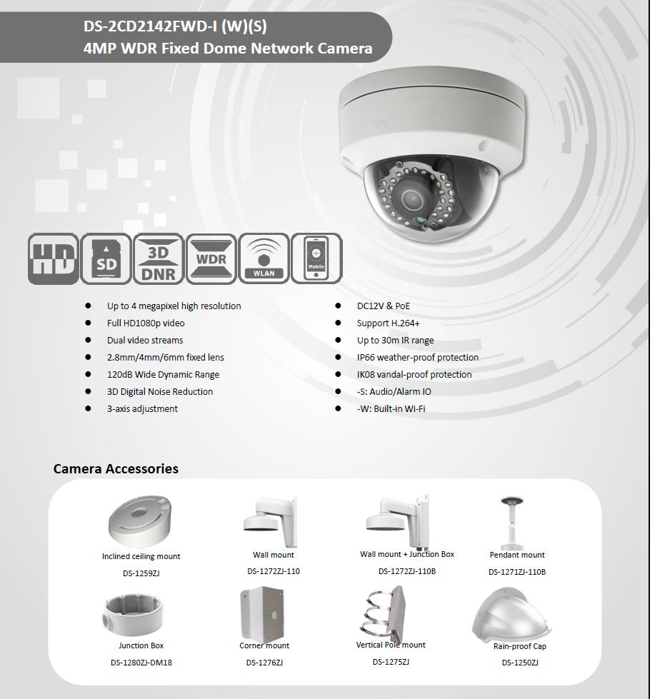 Hikvision Ivms 4500 Mac Download Free