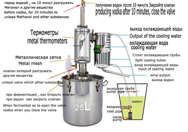 Water Distiller Diagram ~ Electric alcohol distillers home design idea