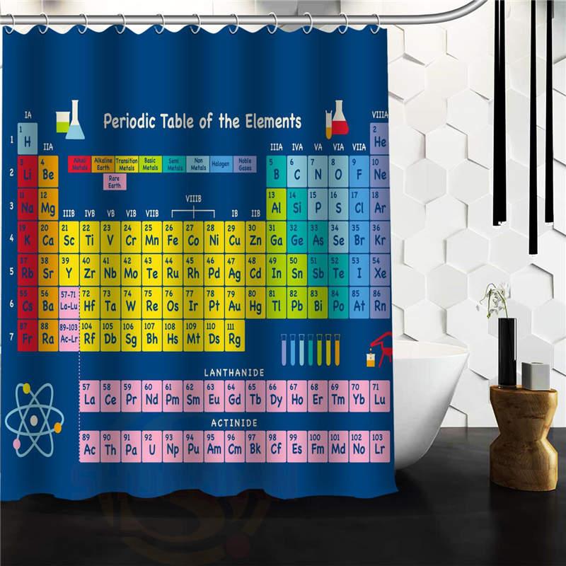 Tableau p riodique x promotion achetez des tableau for W tableau periodique