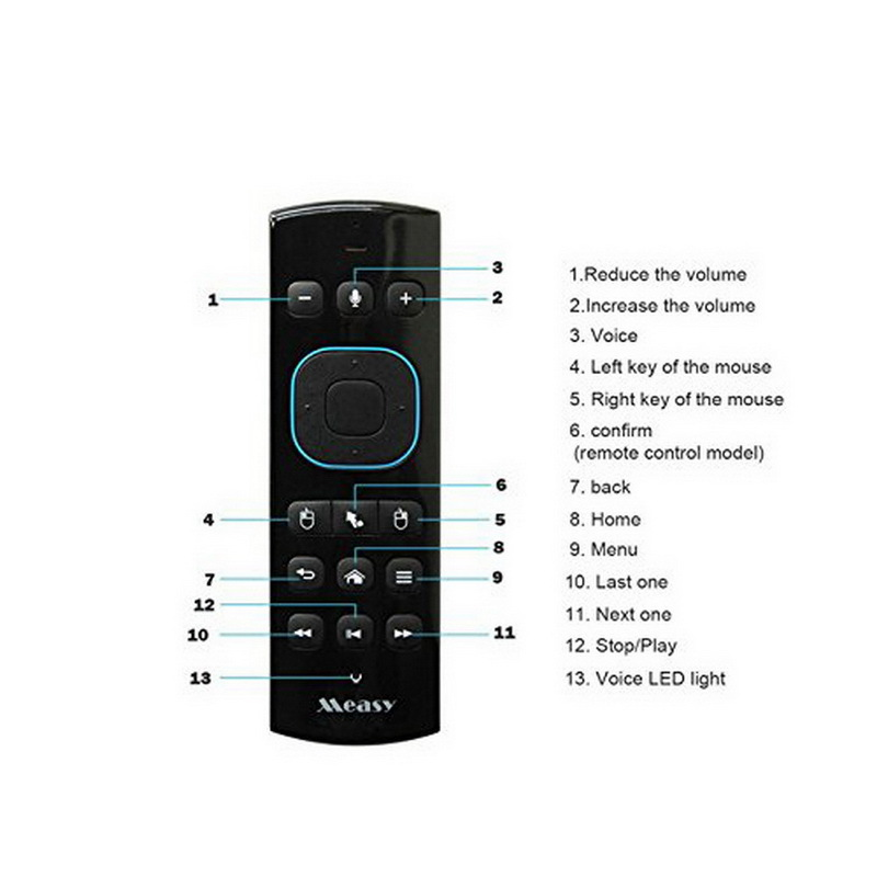 2015 GP830 Multifunction Air Mouse Wireless Keyboard Mouse Built-in Microphone for Android Tv Box Pc Media Player Remote Game(China (Mainland))