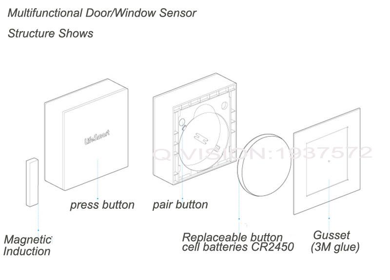 Lifesmart Multifunctional DoorWindow Sensor Security Alarm Wireless GSM3G4GWiFi Smart Home Motion Detect 433 Control by APP-13