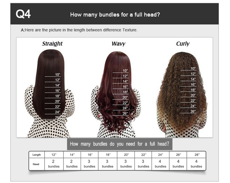 Braid-In Bundles Brazilian Virgin Hair Afro Kinky Curly New Type Human Hair Extensions Braided Directly Into Your Natural Hair