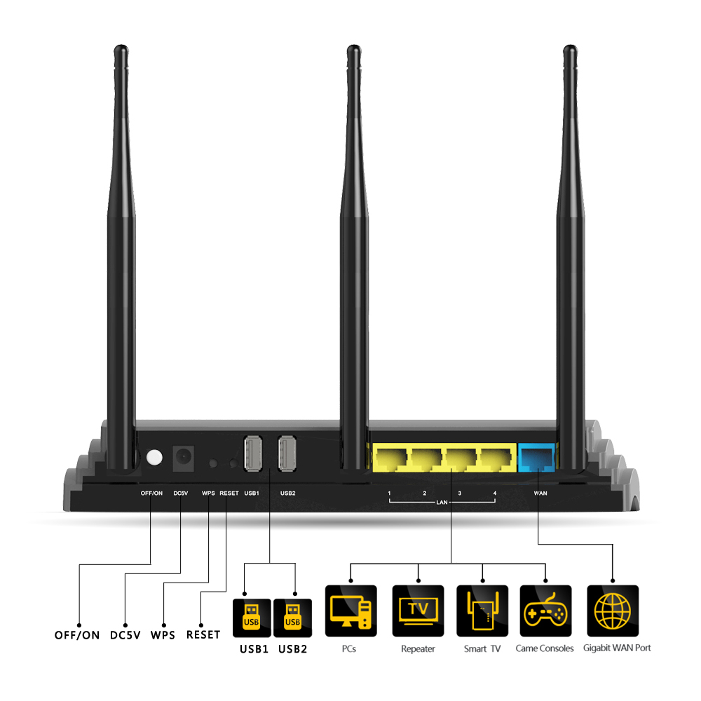 Buy wavlink smart ac 1200mbps wifi router repeater dual band with 2 usb 2 0 - Wifi repeater with usb port ...