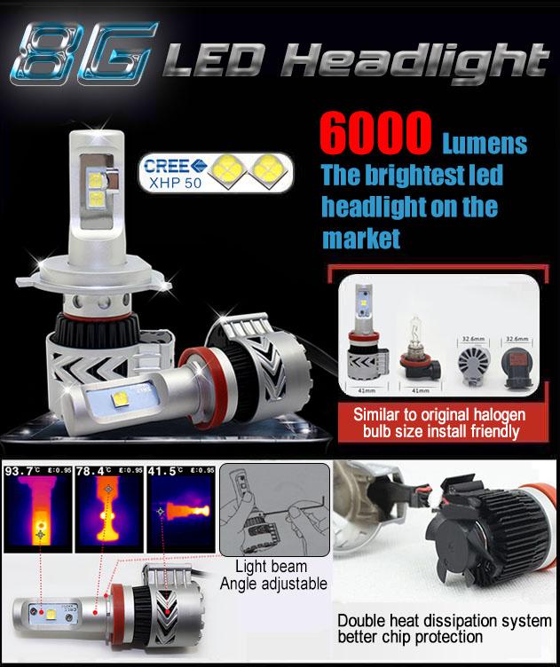 Фотография Promotion! New 72W 6000LM Set Cree LED Headlight H7 Auto Car Conversion Head Lamp Kit 6000K White