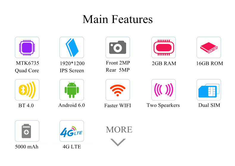 main features