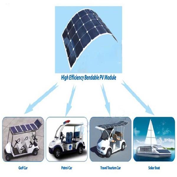 Customized marine flexible solar panel with waterproof junction box 130w(China (Mainland))