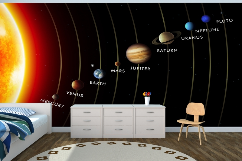 Solar System Bedroom : Buy Mural Planets in Solar System Mural 3D wallpaper for child bedroom ...