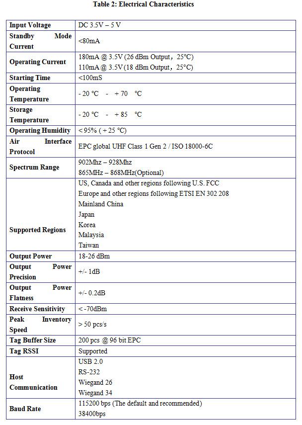 Electrical Characteristics.jpg