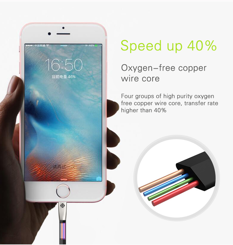 TOTU USB Cable For iPhone Charging Cable For iPhone 7 5s 6 6s SE 7 Plus iPad mini Air Data Sync Fast Charger Phone Cable 2.4A
