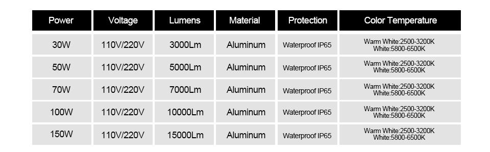 LED Matrix chip lamp (8)