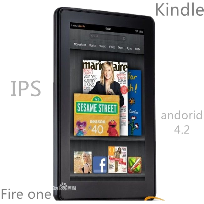 Kindle fire 7 inch LCD IPS screen android WIFI ebook reader,Livros touch,e book,portable audio & video ereader ink books(China (Mainland))