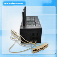GSM SMS Modem Pool 32 Sims rotation