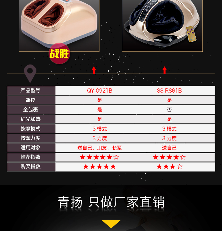 Electric Foot Massager Foot Massage Machine For Health Care,Personal Air Pressure Shiatsu Infrared Feet Massager With heat  Electric Foot Massager Foot Massage Machine For Health Care,Personal Air Pressure Shiatsu Infrared Feet Massager With heat  Electric Foot Massager Foot Massage Machine For Health Care,Personal Air Pressure Shiatsu Infrared Feet Massager With heat  Electric Foot Massager Foot Massage Machine For Health Care,Personal Air Pressure Shiatsu Infrared Feet Massager With heat  Electric Foot Massager Foot Massage Machine For Health Care,Personal Air Pressure Shiatsu Infrared Feet Massager With heat  Electric Foot Massager Foot Massage Machine For Health Care,Personal Air Pressure Shiatsu Infrared Feet Massager With heat  Electric Foot Massager Foot Massage Machine For Health Care,Personal Air Pressure Shiatsu Infrared Feet Massager With heat  Electric Foot Massager Foot Massage Machine For Health Care,Personal Air Pressure Shiatsu Infrared Feet Massager With heat  Electric Foot Massager Foot Massage Machine For Health Care,Personal Air Pressure Shiatsu Infrared Feet Massager With heat  Electric Foot Massager Foot Massage Machine For Health Care,Personal Air Pressure Shiatsu Infrared Feet Massager With heat  Electric Foot Massager Foot Massage Machine For Health Care,Personal Air Pressure Shiatsu Infrared Feet Massager With heat  Electric Foot Massager Foot Massage Machine For Health Care,Personal Air Pressure Shiatsu Infrared Feet Massager With heat  Electric Foot Massager Foot Massage Machine For Health Care,Personal Air Pressure Shiatsu Infrared Feet Massager With heat  Electric Foot Massager Foot Massage Machine For Health Care,Personal Air Pressure Shiatsu Infrared Feet Massager With heat  Electric Foot Massager Foot Massage Machine For Health Care,Personal Air Pressure Shiatsu Infrared Feet Massager With heat  Electric Foot Massager Foot Massage Machine For Health Care,Personal Air Pressure Shiatsu Infrared Feet Massager With heat