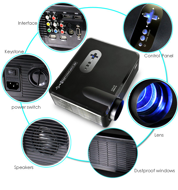 UK US AU STOCK FREE SHIPPING COST HD CHEERLUX PORTABLE LED 1080P PROJECTOR WITH 2 HDMI 2 USB VGA AV YPBPR(China (Mainland))